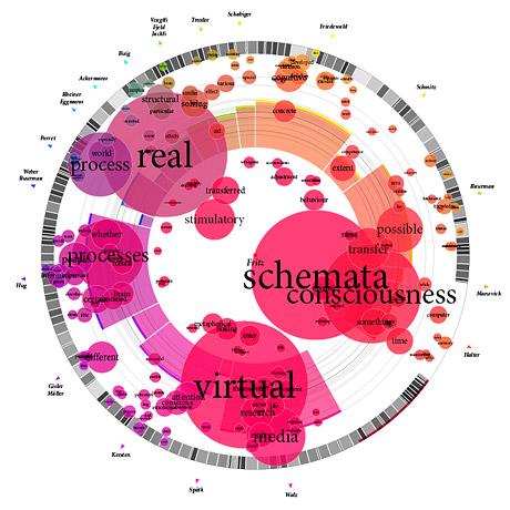 Infografica colorata connessioni