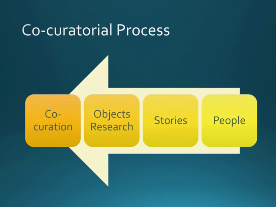 co-curatorial process