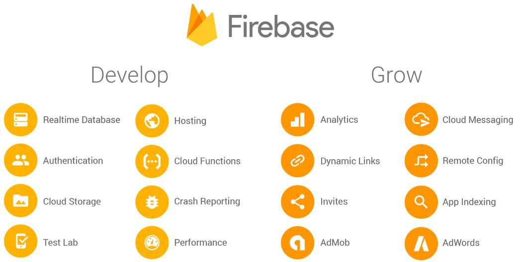 Firebase infografica bianca e arancione