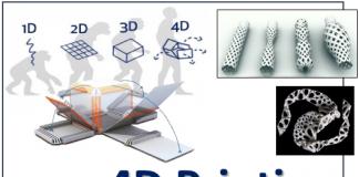 Stampa 4D un nuovo concetto