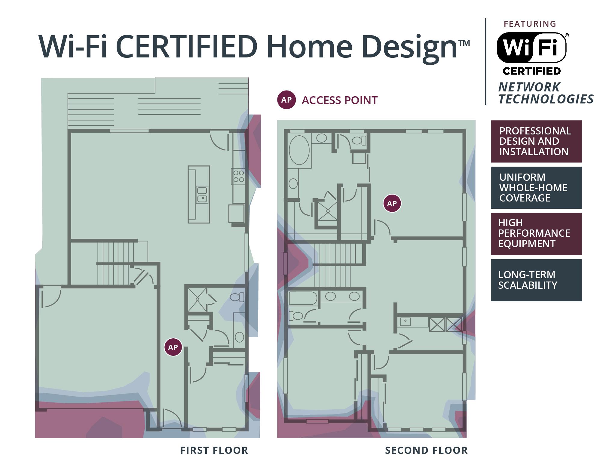 Smart home, un wifi senz apunti ciechi, infografica rappresentativa