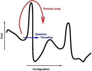 Computer-quantistici-Quant-annl