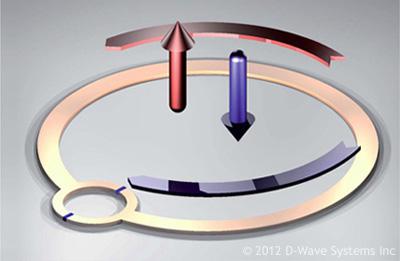 Computer-quantistici-hardware-qubit-schematic
