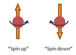 Computer-quantistici-spin