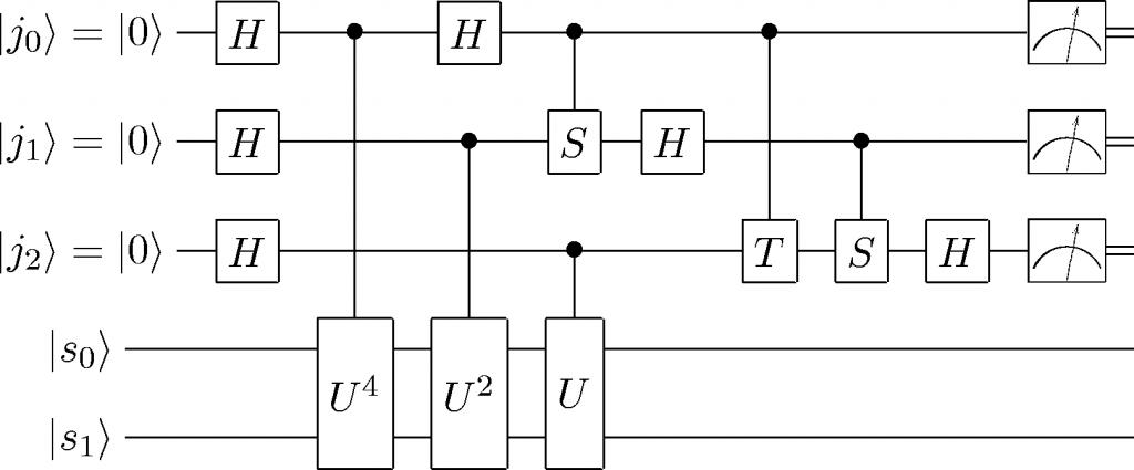 Computer quantistici - test13
