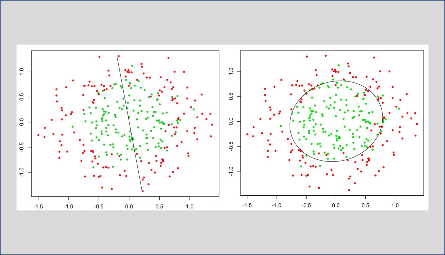 circular data reti neurali dimistificate