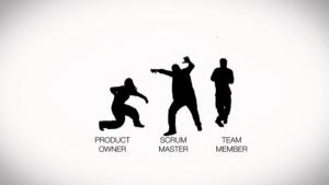 Le 3 figure dell'Agile