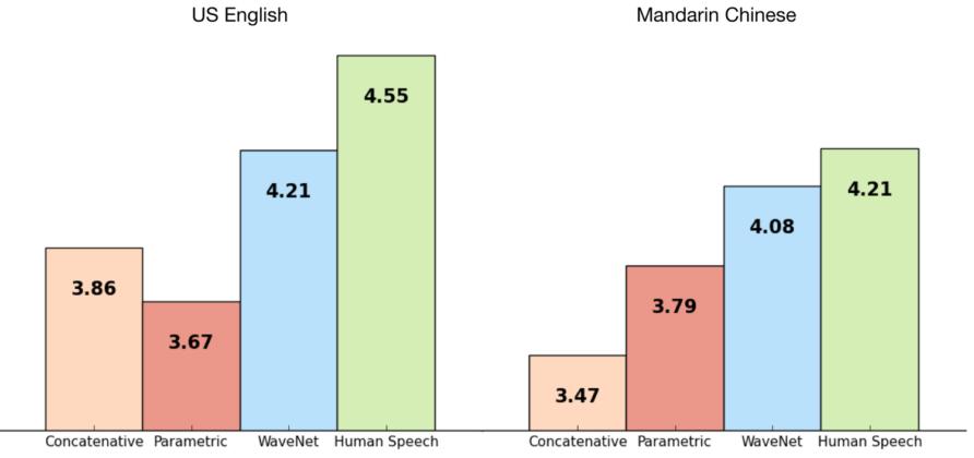mandarine vs us fake news speech
