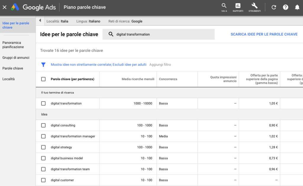 """I dati generati da Google Ads per la keyword """"digital transformation""""."""